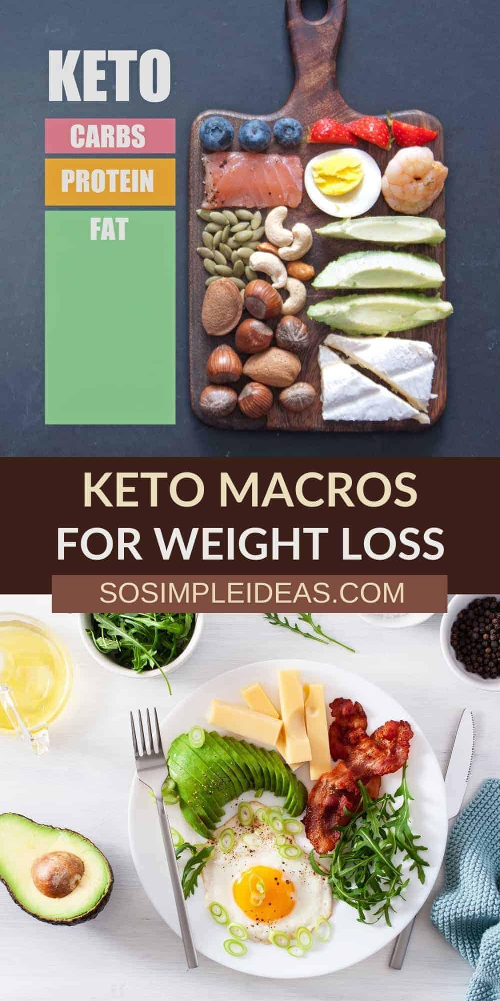 keto macros for weight loss pinterest image