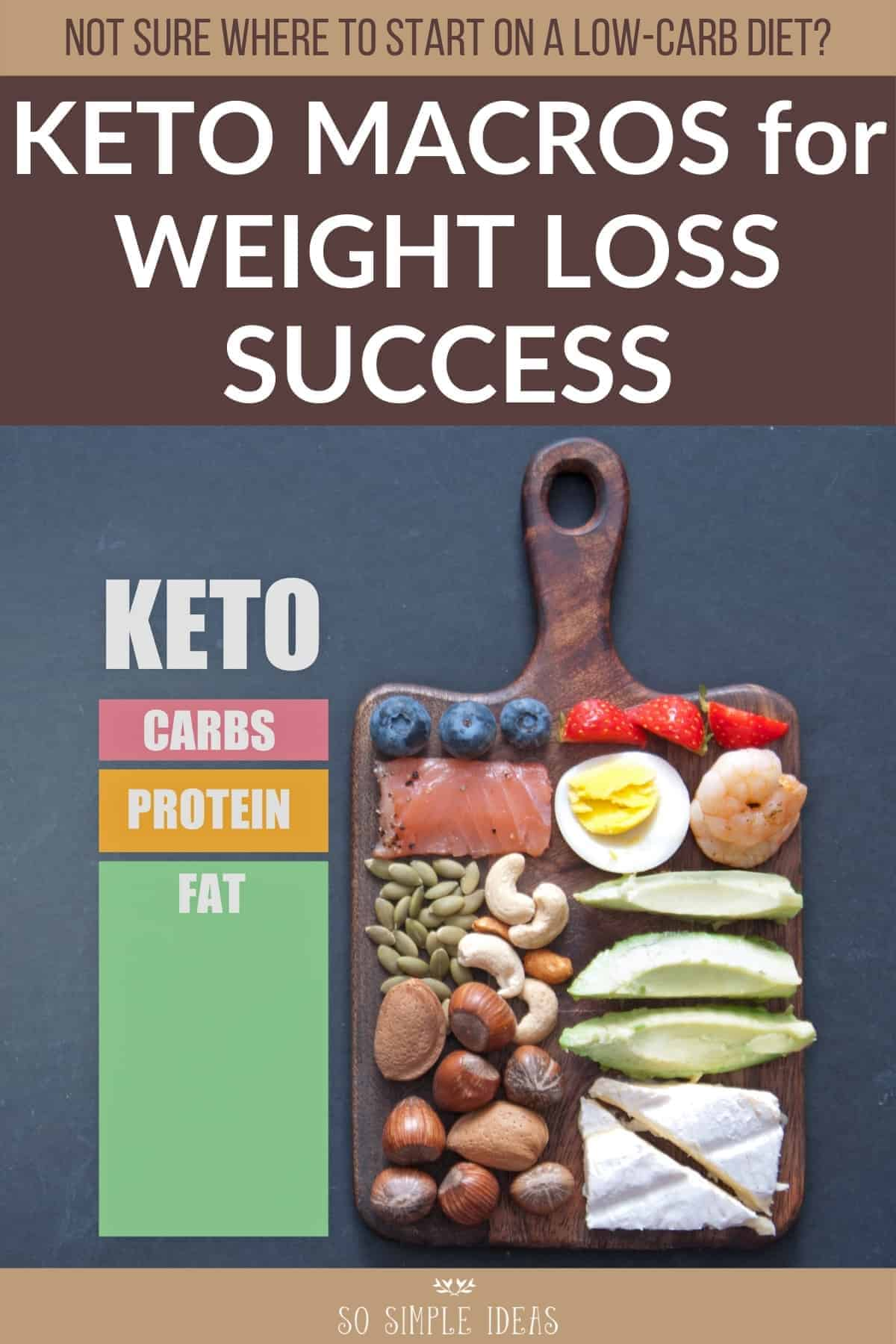 keto macros for weight loss success cover image